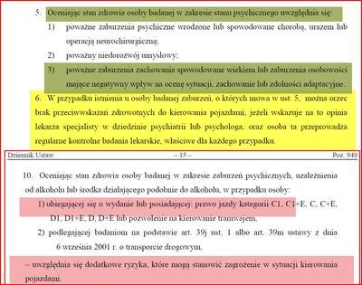 Normy badań psychiatrycznych kierowców zawodowych