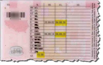 Prawo jazdy utracone za przekroczenie limitu punktów karnych