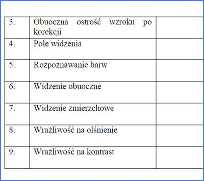Elementy badania okulistycznego kierowcy autobusu