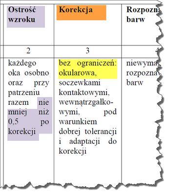 Normy korekcji wzroku na kategorię B
