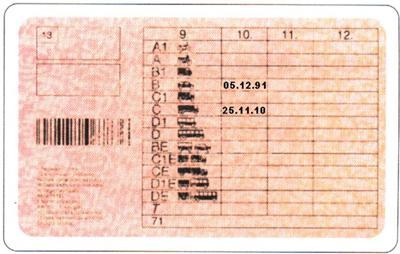 Prawo jazdy kategorri B C