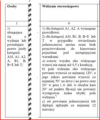 Norma widzenia obuocznego na kategorię E/B prawka