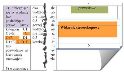 Normy widzenia stereoskopowego na kategorię C i D