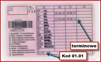 Kod 01.01 w prawie jazdy B kierowcy z astygmatyzmem