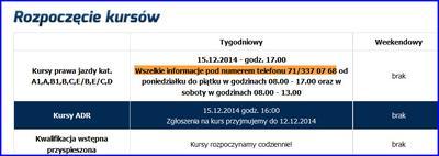 Oferta cenowa na świadectwo kwalifikacji we Wrocławiu