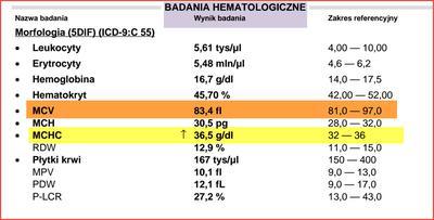 Typowe badania hematologiczne krwi